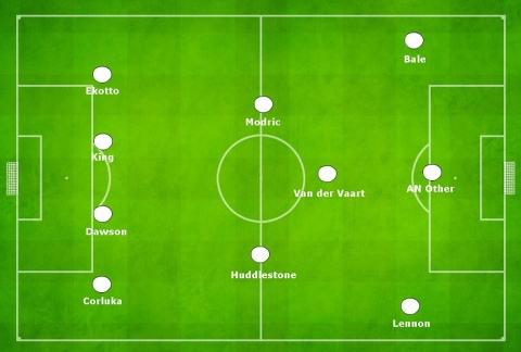 Tactical Soccer Formations Picture