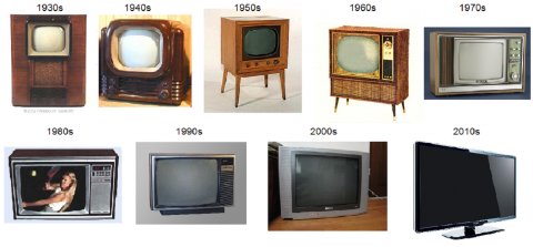 television-history-timeline-1831-2009-picture